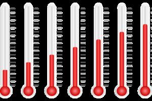 Thermostat 1, 2, 3, 4, 5, 6, 7 et 8 en degrés